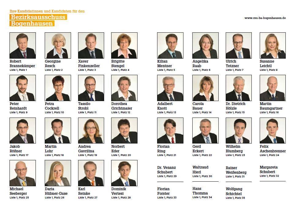 BA_Kandidaten